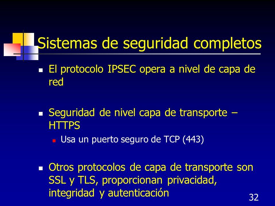 32 Sistemas de seguridad completos El protocolo IPSEC opera a nivel de capa de red Seguridad de nivel capa de transporte – HTTPS Usa un puerto seguro