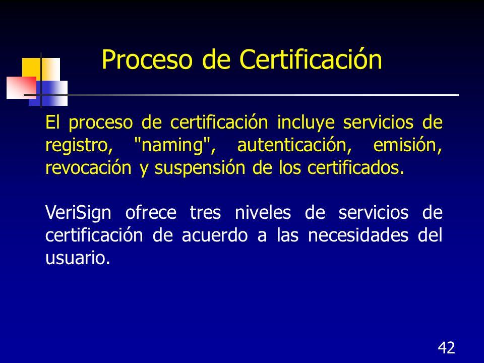 42 Proceso de Certificación El proceso de certificación incluye servicios de registro,