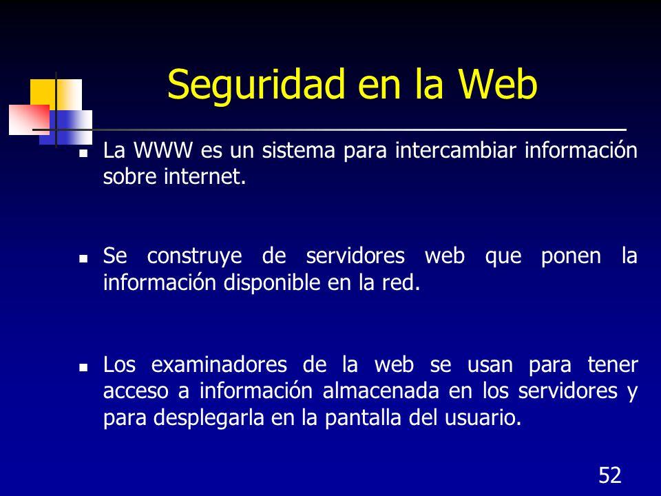 52 Seguridad en la Web La WWW es un sistema para intercambiar información sobre internet. Se construye de servidores web que ponen la información disp