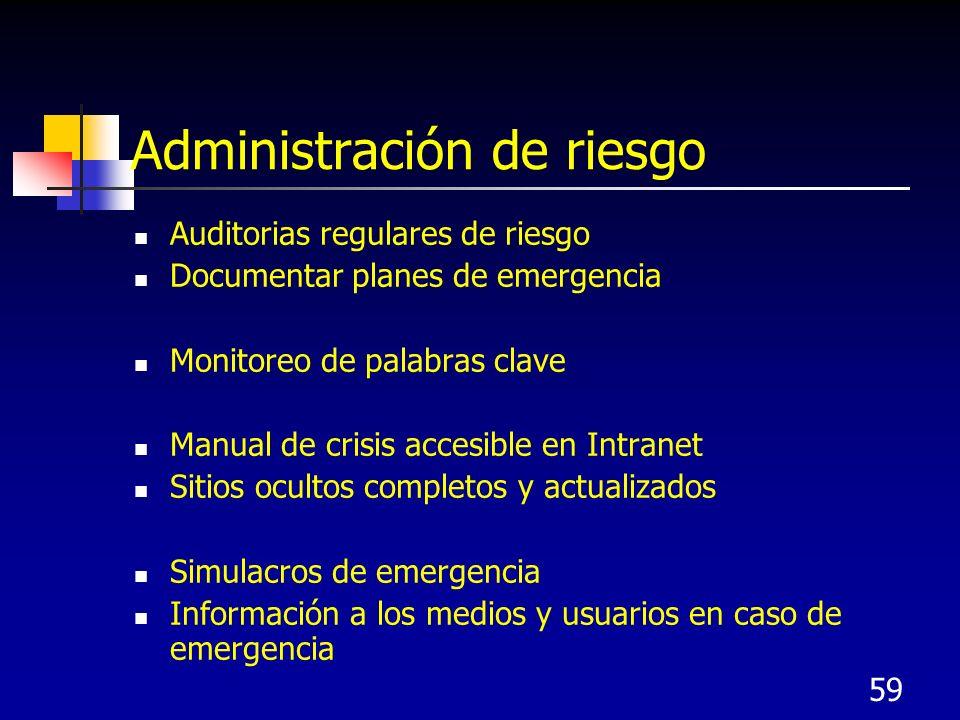 59 Administración de riesgo Auditorias regulares de riesgo Documentar planes de emergencia Monitoreo de palabras clave Manual de crisis accesible en I