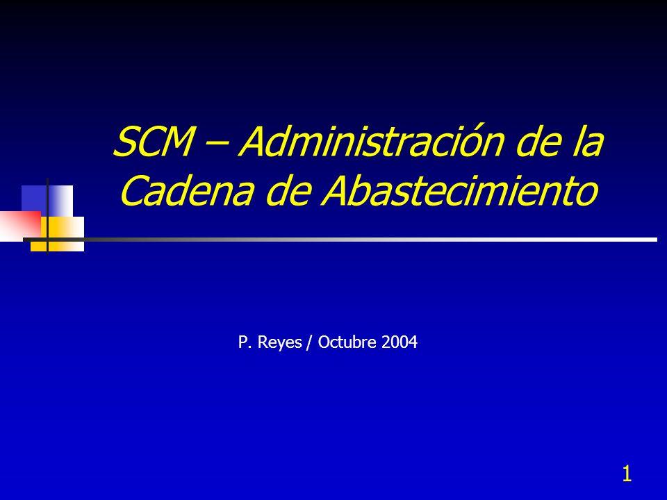 1 SCM – Administración de la Cadena de Abastecimiento P. Reyes / Octubre 2004