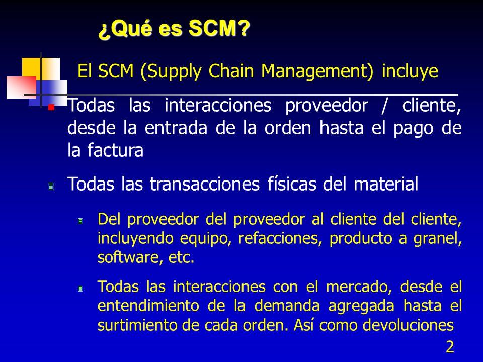 2 ¿Qué es SCM? El SCM (Supply Chain Management) incluye Todas las interacciones proveedor / cliente, desde la entrada de la orden hasta el pago de la