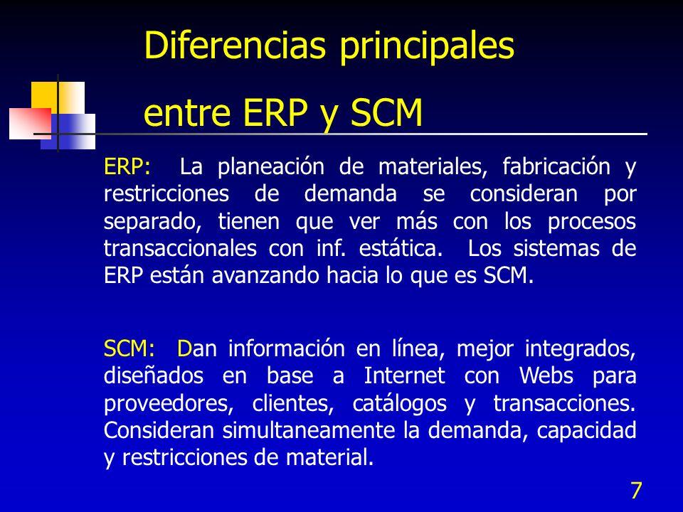 7 Diferencias principales entre ERP y SCM ERP: La planeación de materiales, fabricación y restricciones de demanda se consideran por separado, tienen
