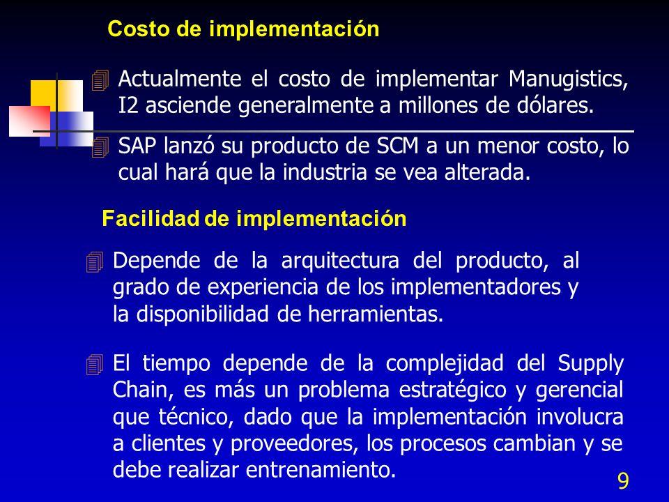 9 Costo de implementación 4Actualmente el costo de implementar Manugistics, I2 asciende generalmente a millones de dólares. 4SAP lanzó su producto de