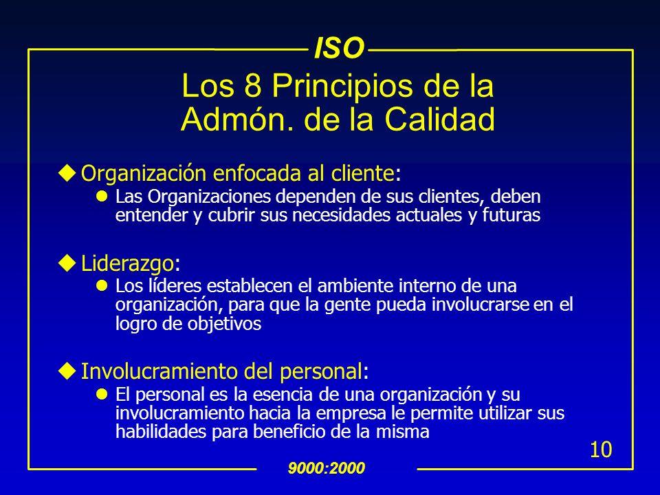 ISO 9000:2000 9 Mejora Continua de la Calidad uParte de la Administración de la Calidad, enfocada al incremento de la efectividad y de la eficiencia u