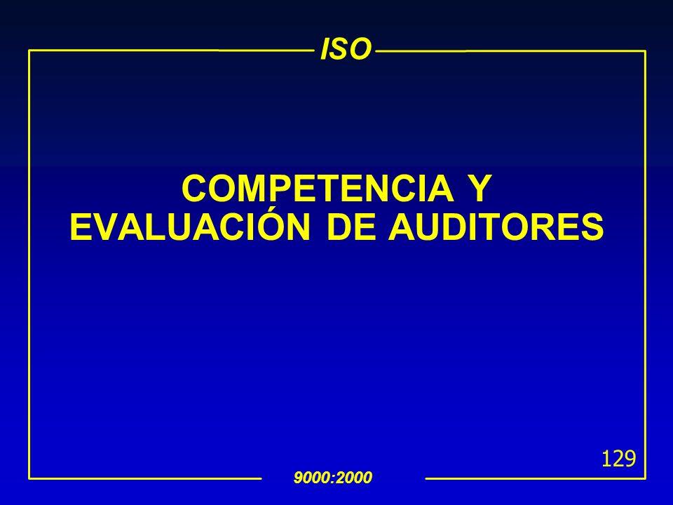 ISO 9000:2000 128 ISO 19011 uPara su uso se aplican las siguientes referencias: ISO 9000:2000 ISO 14050:2002