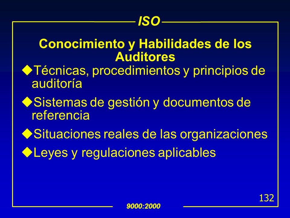 ISO 9000:2000 131 Atributos Personales uÉtico uMente abierta uDiplomático uObservador uPerceptivo uVersátil uTenaz uCapaz de tomar decisiones uIndepen