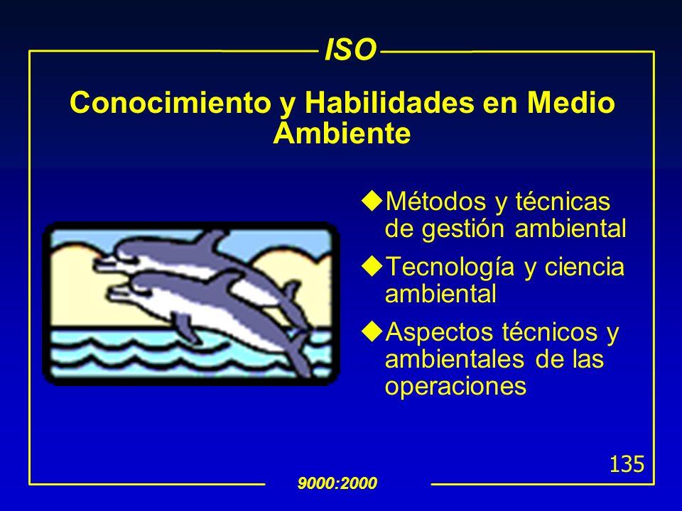 ISO 9000:2000 134 Conocimiento y Habilidades en Calidad uMétodos y técnicas relacionadas con la calidad uProductos y procesos (incluyendo servicios)