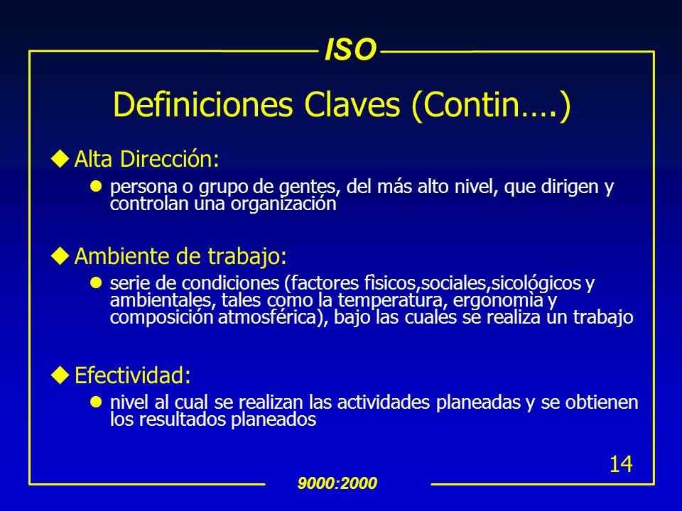 ISO 9000:2000 13 Definiciones Claves uProducto:resultado de un proceso uProceso: serie de actividades interrelacionadas que transforman entradas en sa