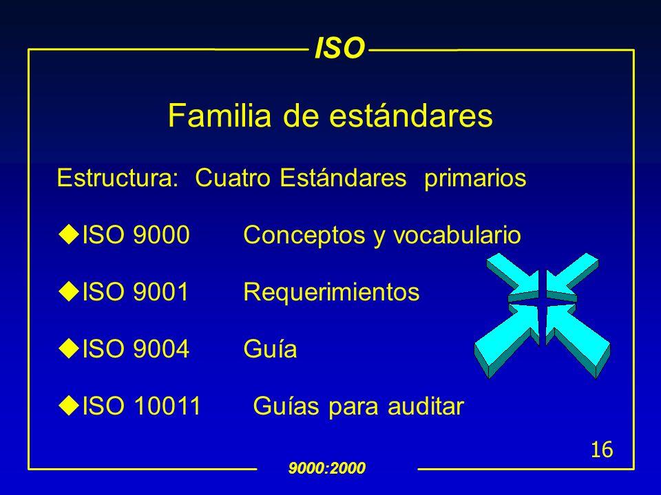 ISO 9000:2000 15 Definiciones Claves (Contin….) uSatisfacción del cliente: es la percepción del cliente del grado con que sus requerimientos se satisf
