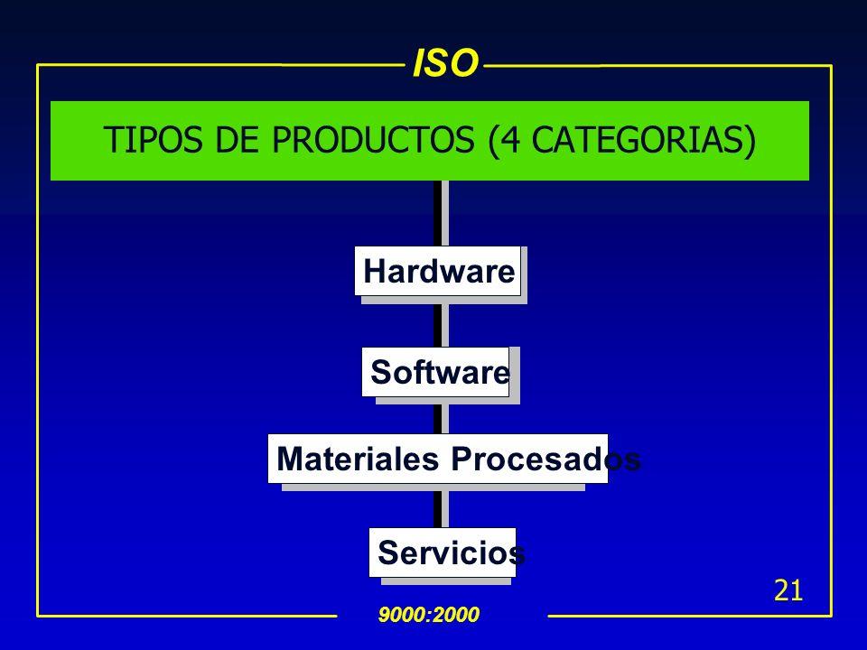 ISO 9000:2000 20 INTERPRETACION 3 Términos y definiciones uLa adopción del término proveedor-organización- cliente debe eliminar mucha de la confusión