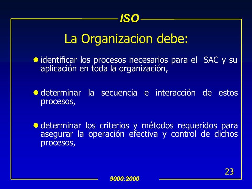 ISO 9000:2000 22 4 Requerimientos del Sistema de Administración de Calidad 4.1 Requerimientos Generales uSe debe establecer, documentar, implementar,