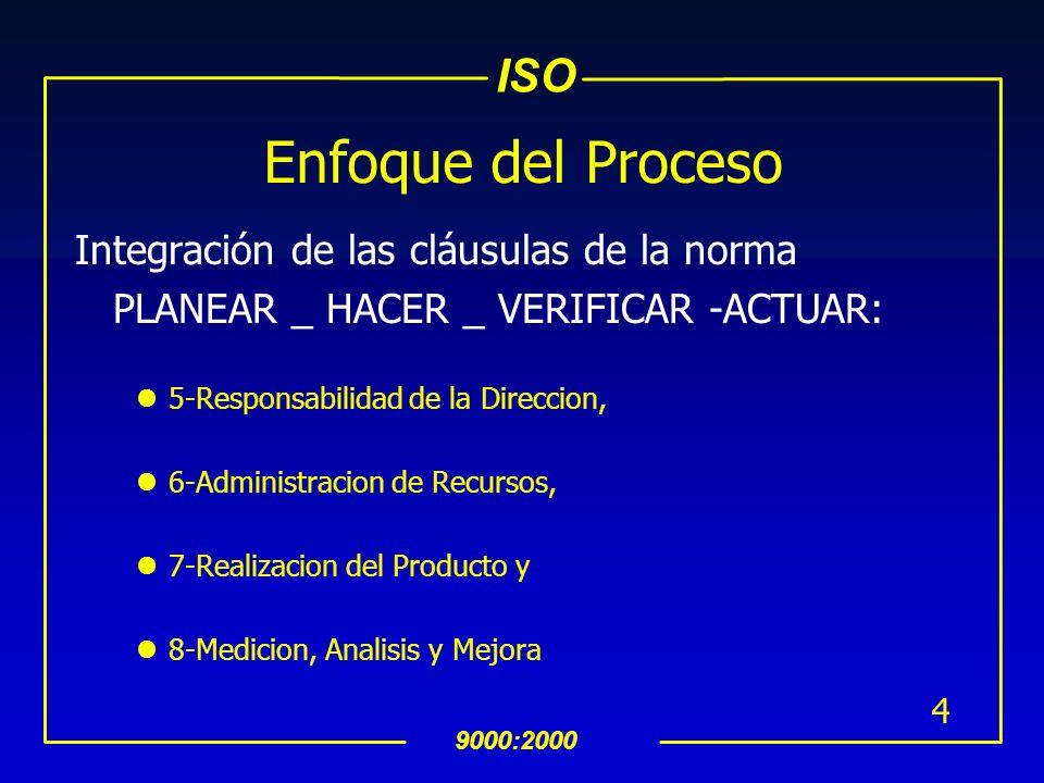 ISO 9000:2000 4 Enfoque del Proceso Integración de las cláusulas de la norma PLANEAR _ HACER _ VERIFICAR -ACTUAR: 5-Responsabilidad de la Direccion, 6-Administracion de Recursos, 7-Realizacion del Producto y 8-Medicion, Analisis y Mejora