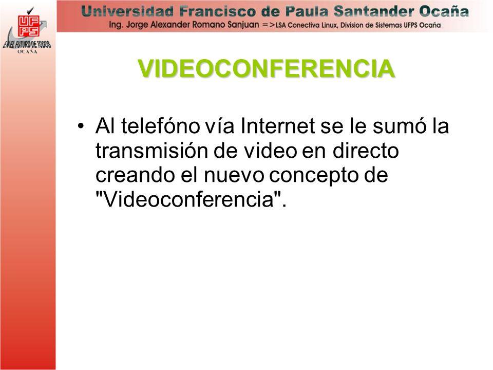 Al telefóno vía Internet se le sumó la transmisión de video en directo creando el nuevo concepto de