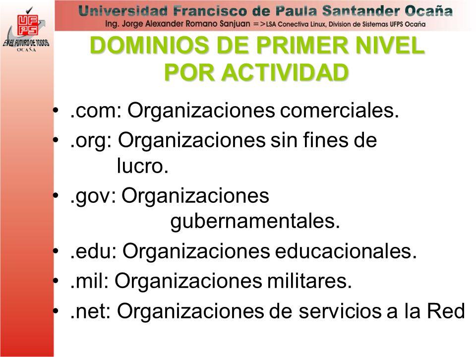.com: Organizaciones comerciales..org: Organizaciones sin fines de lucro..gov: Organizaciones gubernamentales..edu: Organizaciones educacionales..mil: