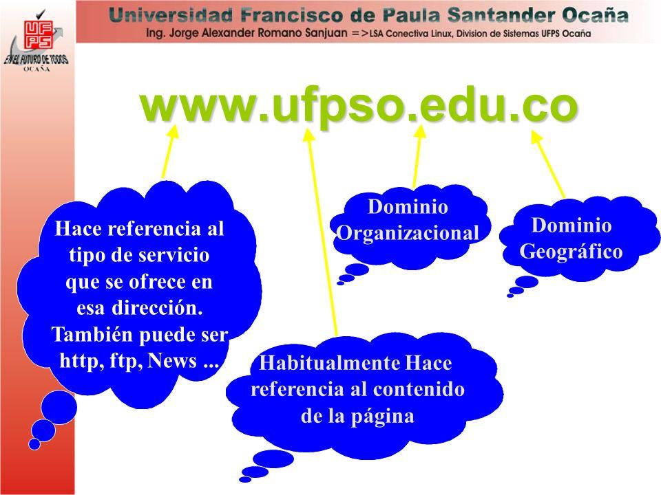 www.ufpso.edu.co Habitualmente Hace referencia al contenido de la página Dominio Organizacional Dominio Geográfico Hace referencia al tipo de servicio