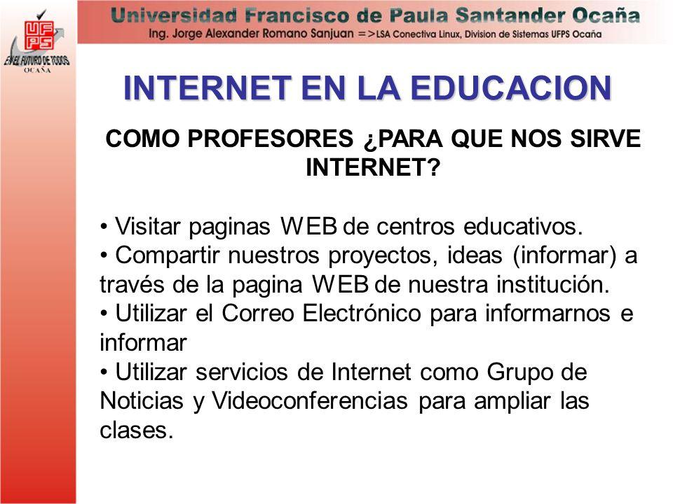 INTERNET EN LA EDUCACION COMO PROFESORES ¿PARA QUE NOS SIRVE INTERNET? Visitar paginas WEB de centros educativos. Compartir nuestros proyectos, ideas