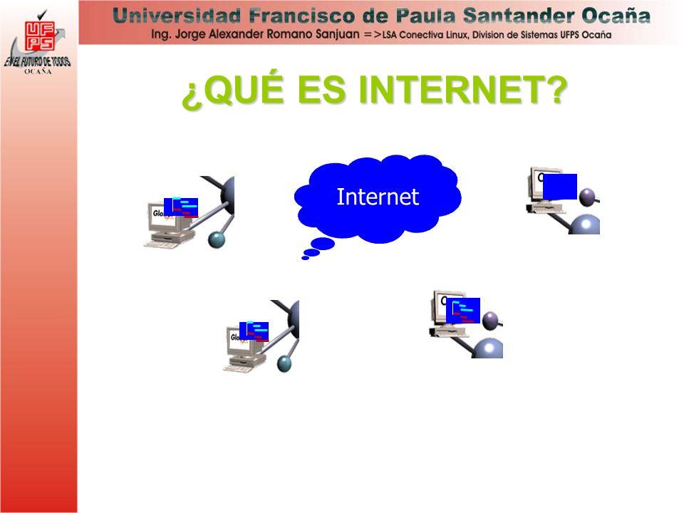 ¿QUÉ ES INTERNET? División de Sistemas UFPS Ocaña Internet