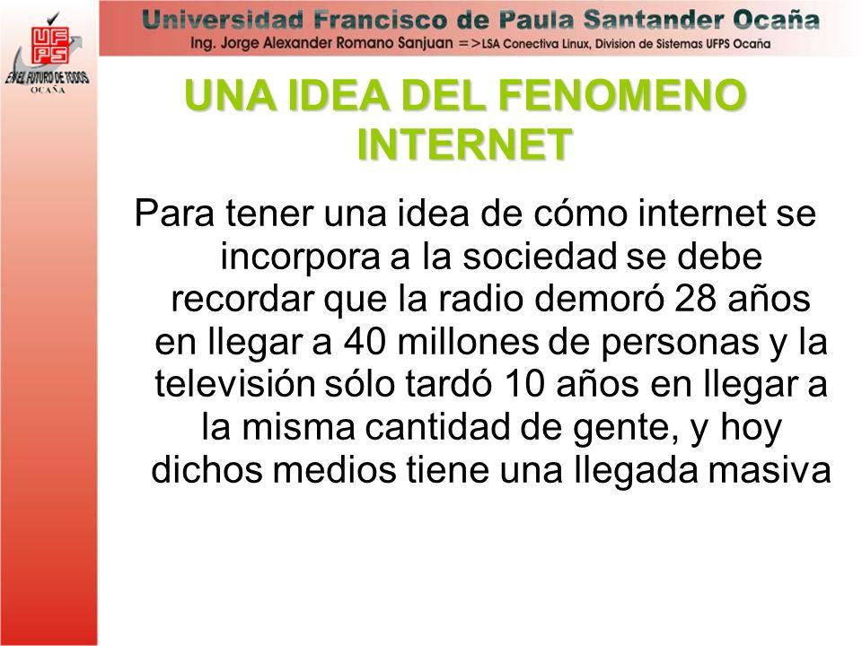 Para tener una idea de cómo internet se incorpora a la sociedad se debe recordar que la radio demoró 28 años en llegar a 40 millones de personas y la