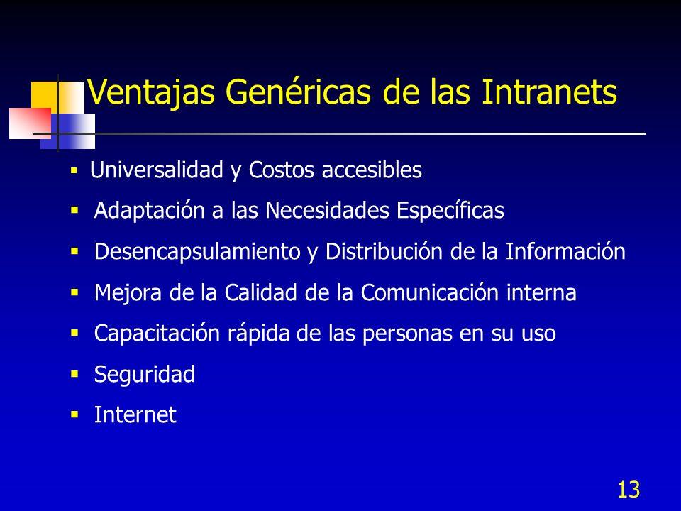 13 Ventajas Genéricas de las Intranets Universalidad y Costos accesibles Adaptación a las Necesidades Específicas Desencapsulamiento y Distribución de
