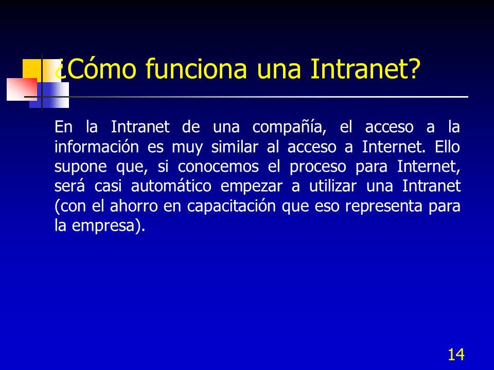 14 ¿Cómo funciona una Intranet? En la Intranet de una compañía, el acceso a la información es muy similar al acceso a Internet. Ello supone que, si co