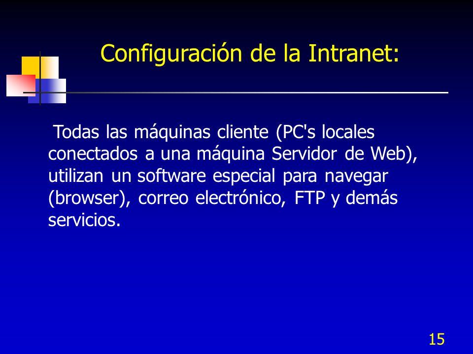 15 Configuración de la Intranet: Todas las máquinas cliente (PC's locales conectados a una máquina Servidor de Web), utilizan un software especial par