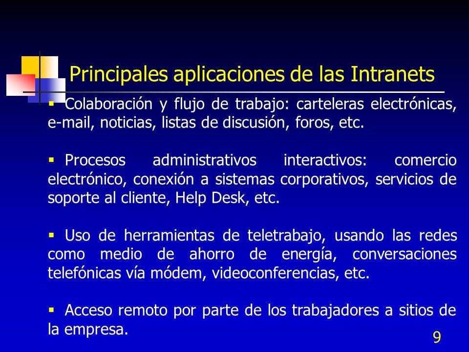 9 Principales aplicaciones de las Intranets Colaboración y flujo de trabajo: carteleras electrónicas, e-mail, noticias, listas de discusión, foros, et