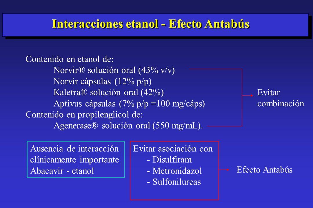 Interacciones etanol - Efecto Antabús Contenido en etanol de: Norvir® solución oral (43% v/v) Norvir cápsulas (12% p/p) Kaletra® solución oral (42%) A