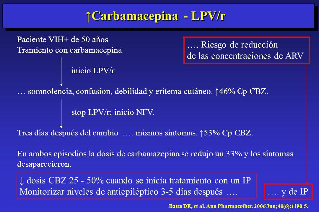 Bates DE, et al. Ann Pharmacother. 2006 Jun;40(6):1190-5. Paciente VIH+ de 50 años Tramiento con carbamacepina inicio LPV/r … somnolencia, confusion,