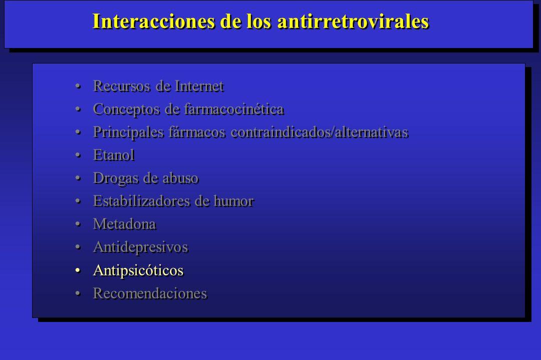 Recursos de Internet Conceptos de farmacocinética Principales fármacos contraindicados/alternativas Etanol Drogas de abuso Estabilizadores de humor Me