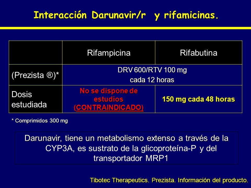 Interacción Darunavir/r y rifamicinas. Tibotec Therapeutics. Prezista. Información del producto. RifampicinaRifabutina (Prezista ®)* DRV 600/RTV 100 m