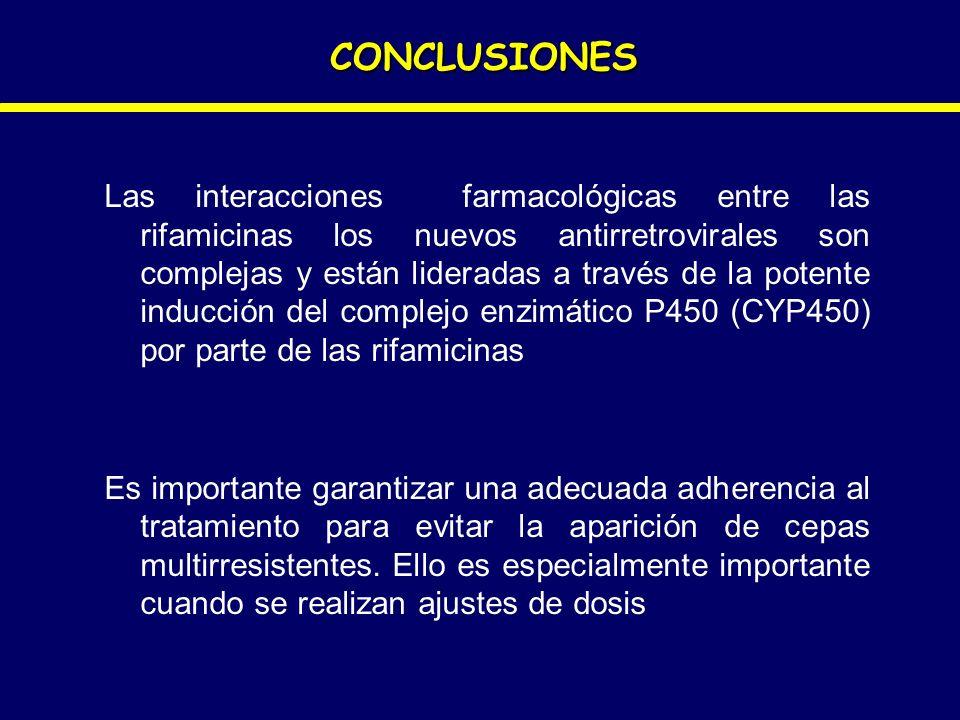 CONCLUSIONES Las interacciones farmacológicas entre las rifamicinas los nuevos antirretrovirales son complejas y están lideradas a través de la potent