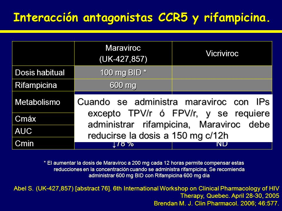 Interacción Atazanavir y rifampicina Burger D, Antimicrobial Agents and Chemotherapy.