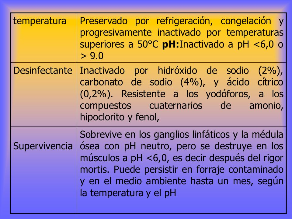 Diagnóstico de Laboratorio Prueba de Precipitación en difusión de Gel- agar (PDAG), virus neutralización Fijación de complemento PCR