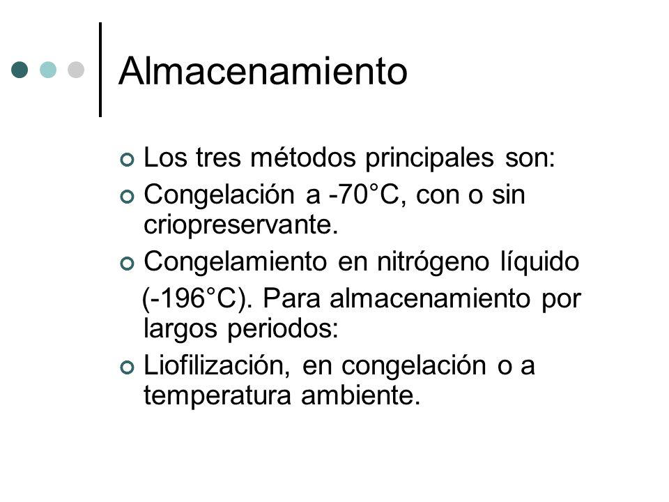 Almacenamiento Los tres métodos principales son: Congelación a -70°C, con o sin criopreservante. Congelamiento en nitrógeno líquido (-196°C). Para alm