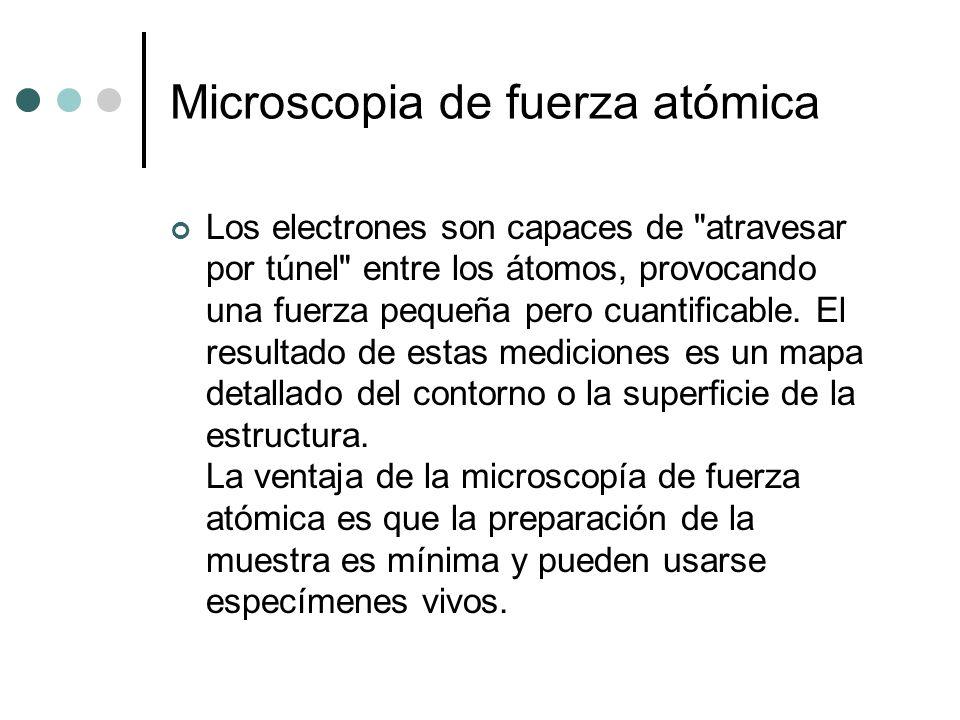Microscopia de fuerza atómica Los electrones son capaces de