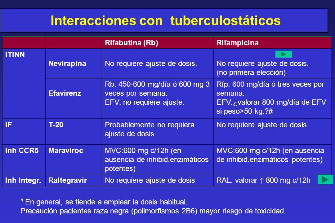Rifabutina (Rb)Rifampicina ITINN NevirapinaNo requiere ajuste de dosis. (no primera elección) Efavirenz Rb: 450-600 mg/día ó 600 mg 3 veces por semana