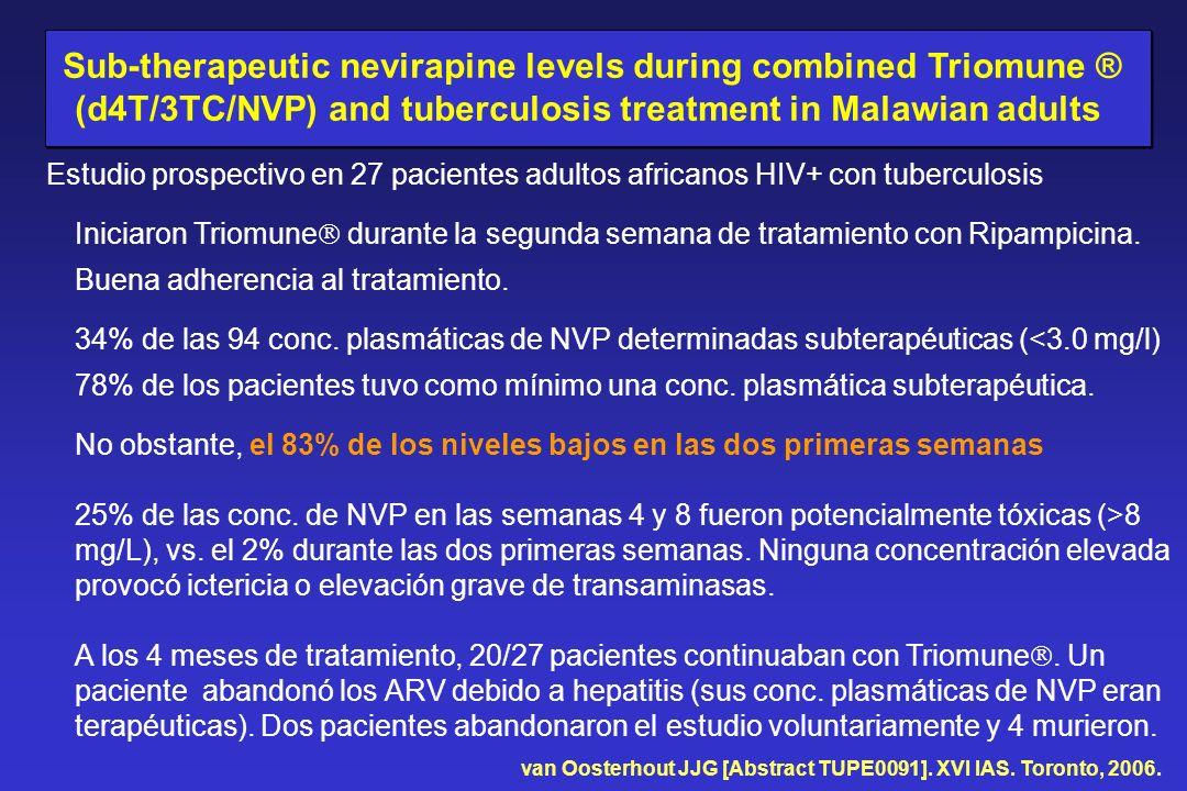 Estudio prospectivo en 27 pacientes adultos africanos HIV+ con tuberculosis Iniciaron Triomune durante la segunda semana de tratamiento con Ripampicin