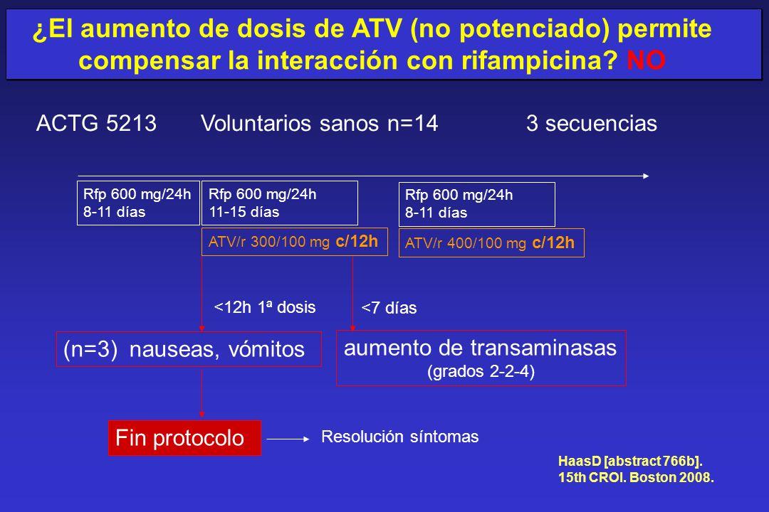 ¿El aumento de dosis de ATV (no potenciado) permite compensar la interacción con rifampicina? NO HaasD [abstract 766b]. 15th CROI. Boston 2008. Rfp 60