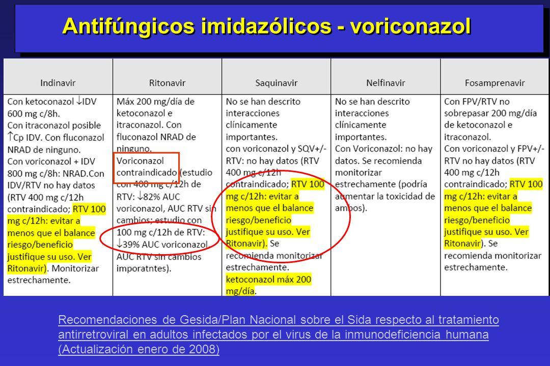Antifúngicos imidazólicos - voriconazol Recomendaciones de Gesida/Plan Nacional sobre el Sida respecto al tratamiento antirretroviral en adultos infec