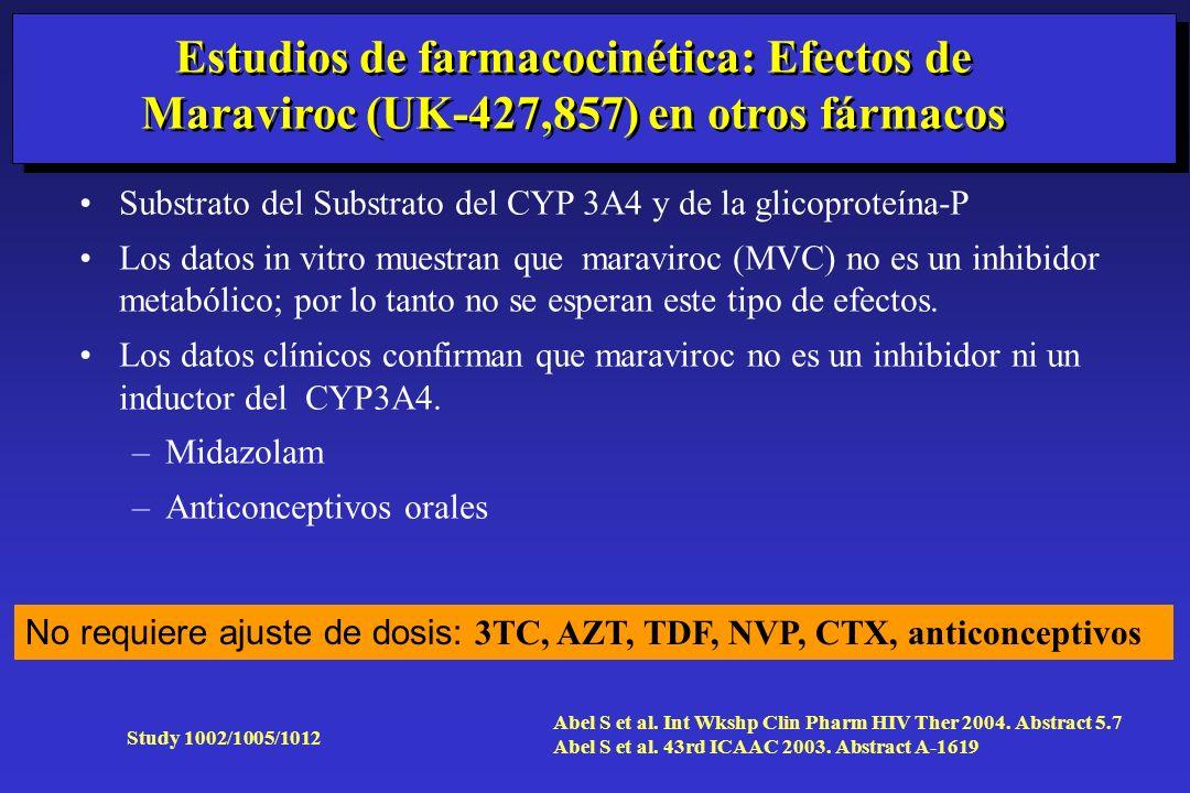 Estudios de farmacocinética: Efectos de Maraviroc (UK-427,857) en otros fármacos Substrato del Substrato del CYP 3A4 y de la glicoproteína-P Los datos