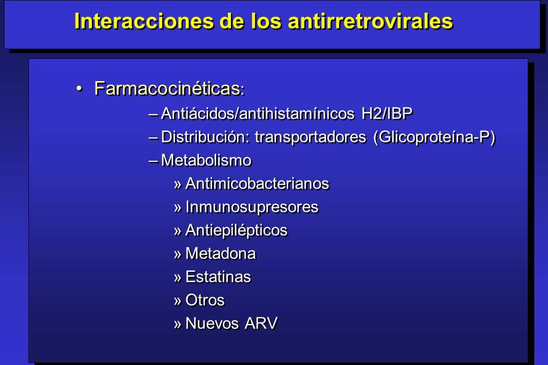 +++ Separar de –H2 C min & AUC 80% C min 42% AUC 41% Atazanavir (400 mg qd) +++ Separar de –H2 C min & AUC 70% C min 28% AUC 18% Atazanavir/r (300/100 mg qd) Poco probable Lopinavir/r (400/100 mg bid) Poco probable C min AUC 30% C min 14% AUC 18% Fosamprenavir (1400 mg bid) Poco probable Fosamprenavir/r (700/100 mg bid) Poco probable C min 29% AUC 27% Tipranavir/r (500/200 mg bid) Poco probable Darunavir/r (400/100 mg bid) +++ C min 39% AUC 36% Nelfinavir (1250 mg bid) Poco claro C 12 AUC 80% C 12 AUC Maraviroc Raltegravir Saquinavir/r (1000/100 mg bid) Riesgo de interacción IBPAnti-H2AntiácidosInhibidores de la proteasa.