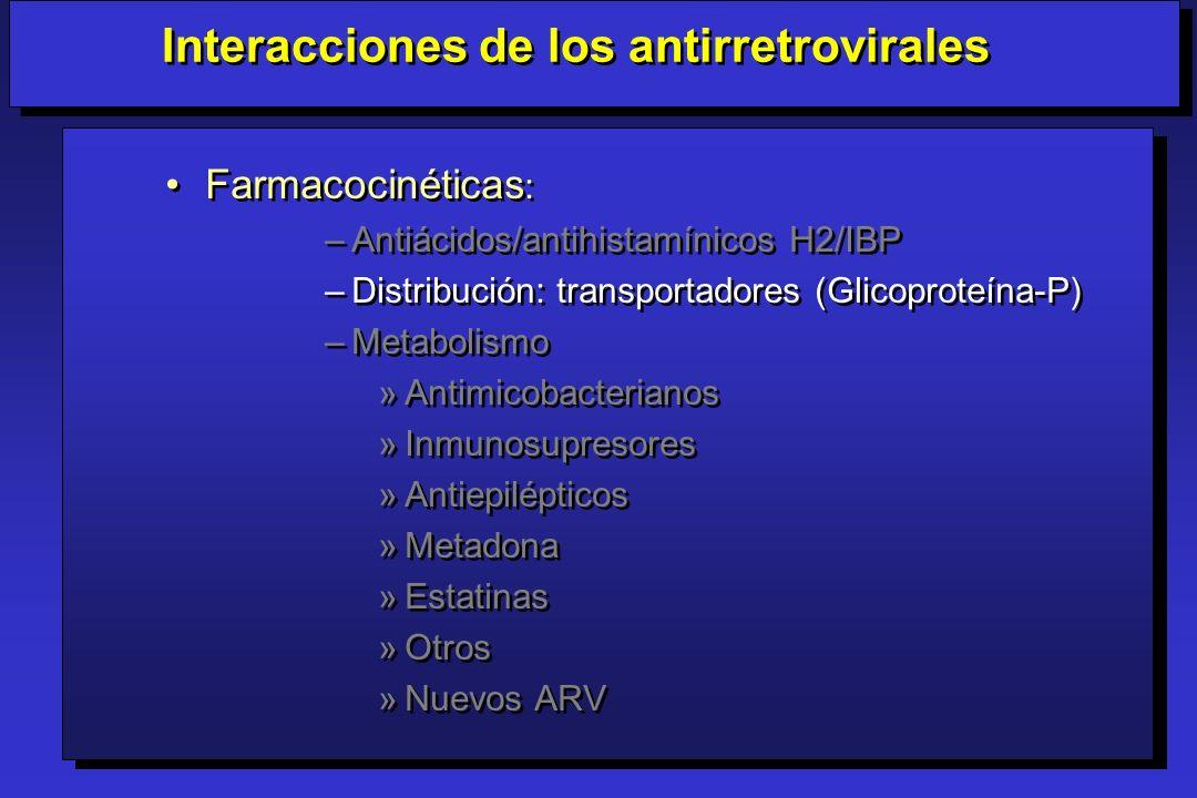 A pesar de que rosuvastatina no es un substrato del CYP3A4, en presencia de LPV/r se observaron aumentos de 2 veces en el AUC de rosuvastatina (20 mg/día).