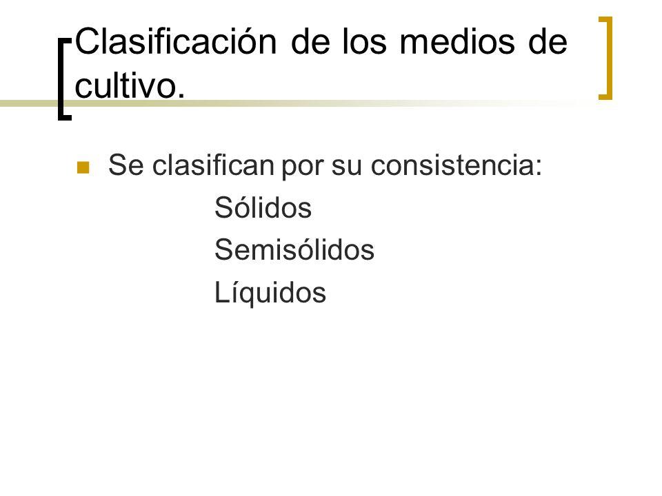 Clasificación de los medios de cultivo. Se clasifican por su consistencia: Sólidos Semisólidos Líquidos