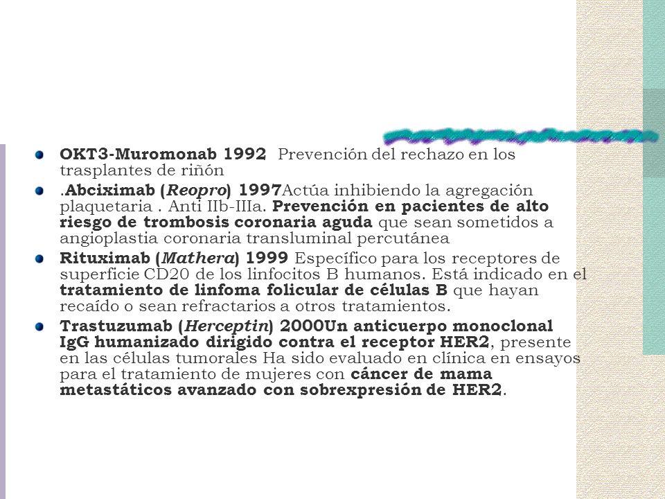 OKT3-Muromonab 1992 Prevención del rechazo en los trasplantes de riñón.