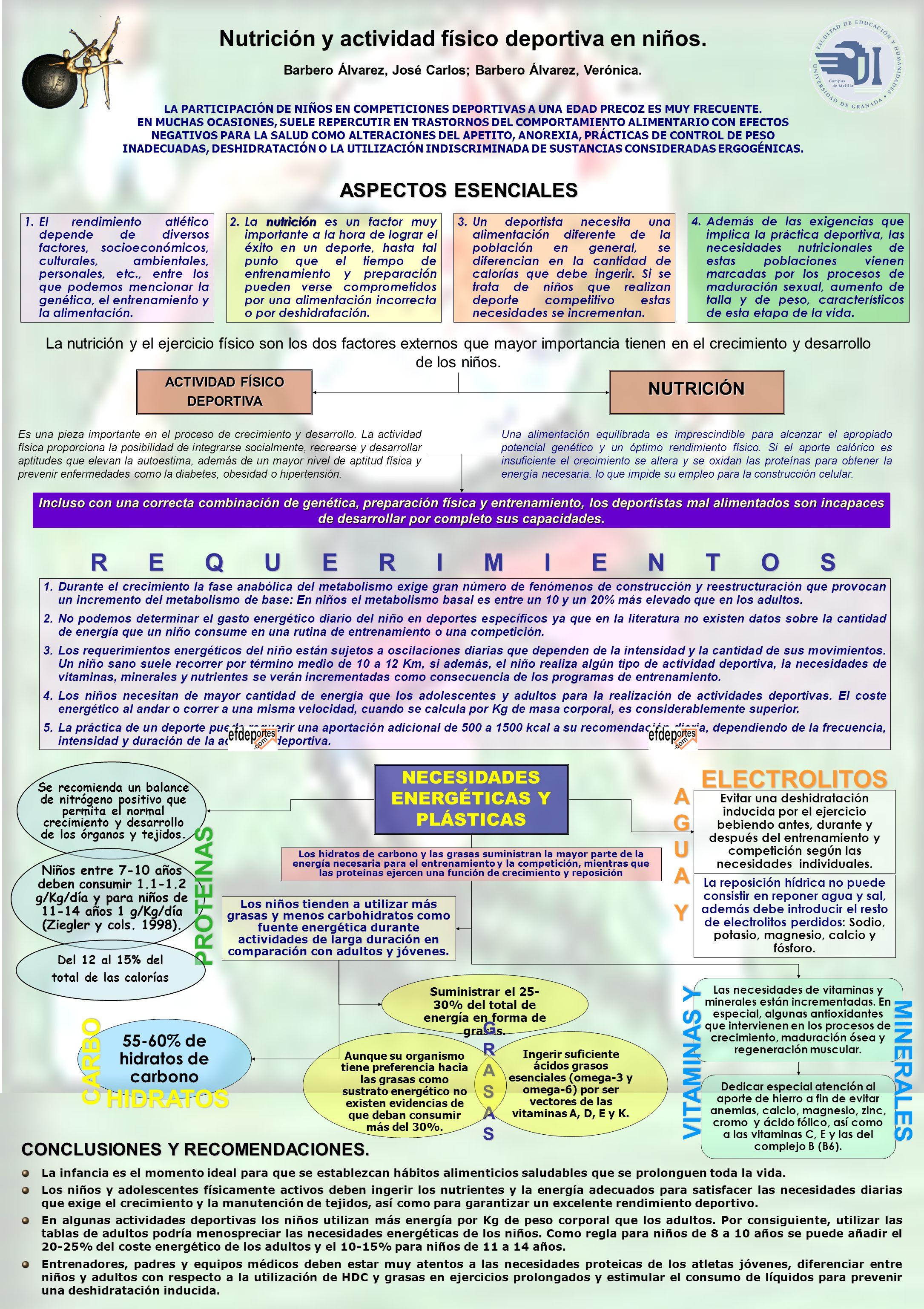Ingerir suficiente ácidos grasos esenciales (omega-3 y omega-6) por ser vectores de las vitaminas A, D, E y K. Evitar una deshidratación inducida por