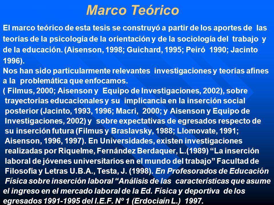 El marco teórico de esta tesis se construyó a partir de los aportes de las teorías de la psicología de la orientación y de la sociología del trabajo y