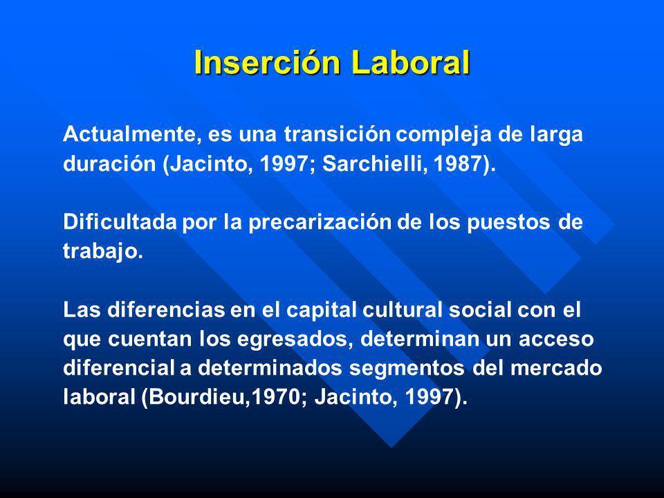 Inserción Laboral Actualmente, es una transición compleja de larga duración (Jacinto, 1997; Sarchielli, 1987). Dificultada por la precarización de los