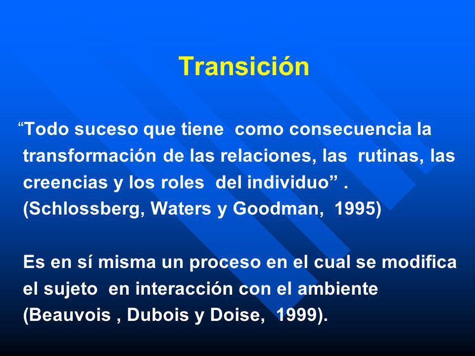 Transición Todo suceso que tiene como consecuencia la transformación de las relaciones, las rutinas, las creencias y los roles del individuo. (Schloss