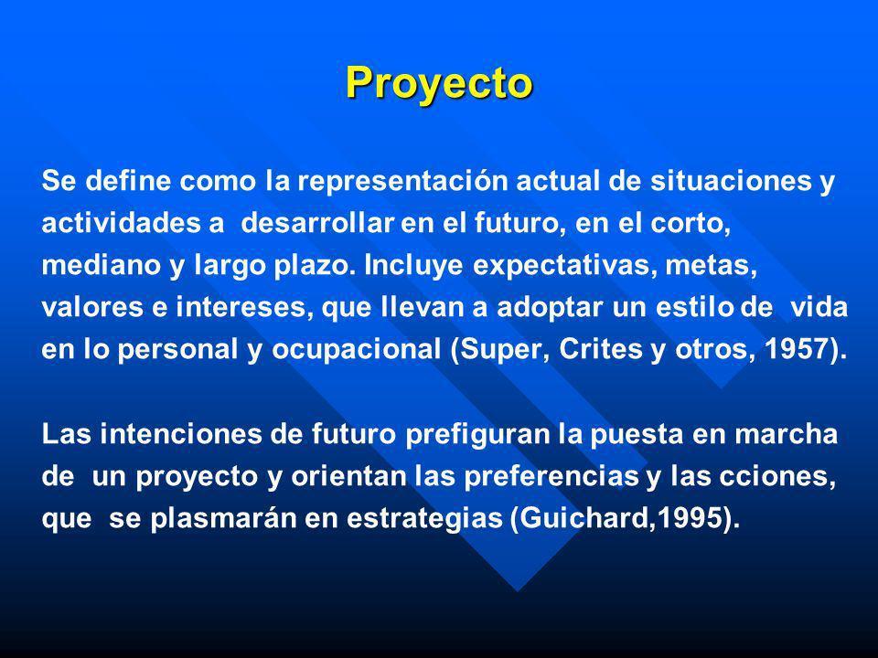 Proyecto Se define como la representación actual de situaciones y actividades a desarrollar en el futuro, en el corto, mediano y largo plazo. Incluye